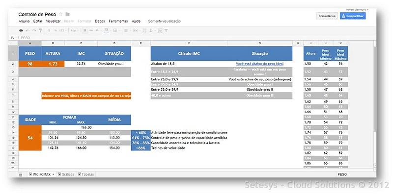 Google Spreadsheets uma solução elegante para cada tipo de problema