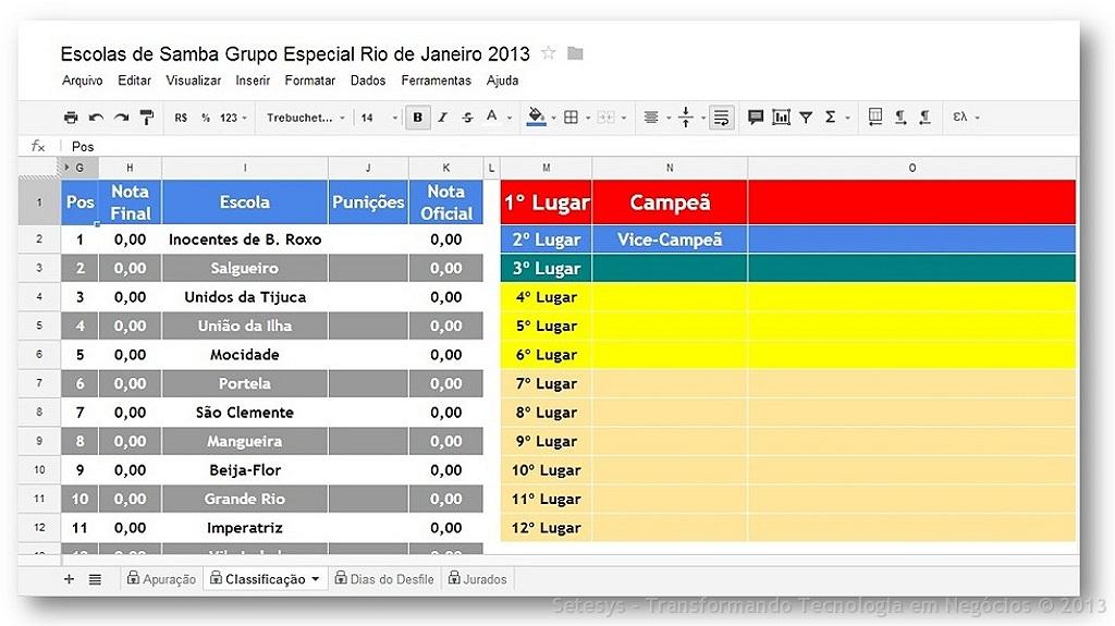 Solução do Google Spreadsheet que calcula o resultado do desfile das Escolas de Samba do Carnaval 2013 na Cidade do Rio de Janeiro.