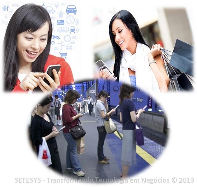 Analizando tendências de consumo em Smartphones