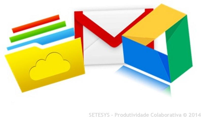 Tutorial para explicar como salvar anexos do Gmail direto no Google Drive