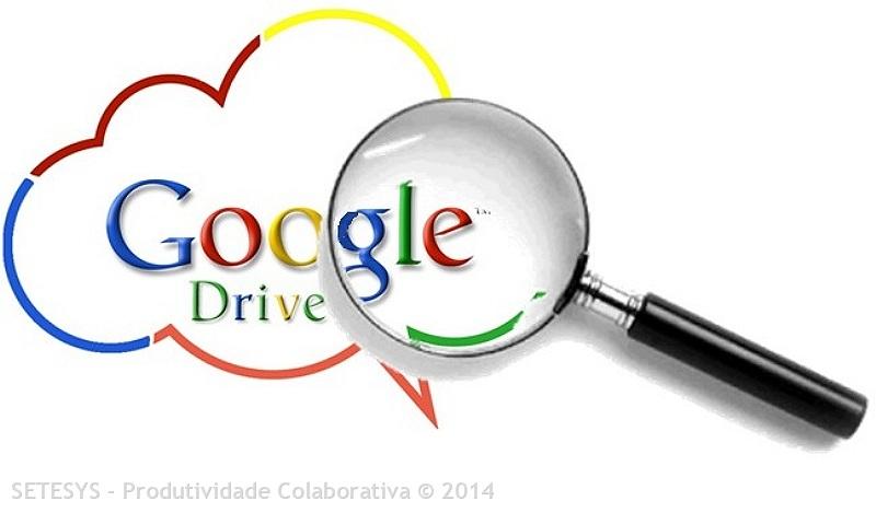 Tutorial para ensinar como controlar o que acontece no Google Drive