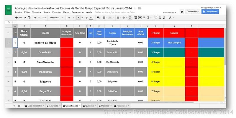 Planilha para apuração das notas dos desfiles das Escolas de Samba Carnaval 2014